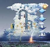 Thunderstorm formation, illustration