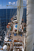 View from Mast, Star Clipper Caribbean