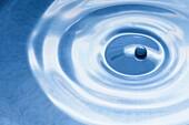 Water ripple, Water drop