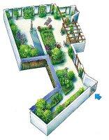 Perspektivischer Plan einer Garten