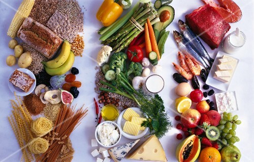 Food groups for food combining (carbohydrates, proteins, neutral)