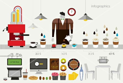 Various coffee shop infographics (illustrations)