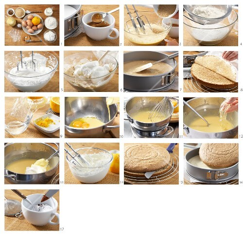 How to make advocaat cake